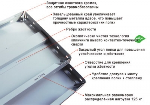 Полка 150/50 для металлического стеллажа купить на выгодных условиях в Красноярске