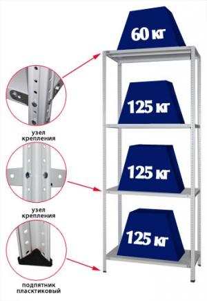Стеллаж металлический сборный 234-2.5 купить на выгодных условиях в Красноярске